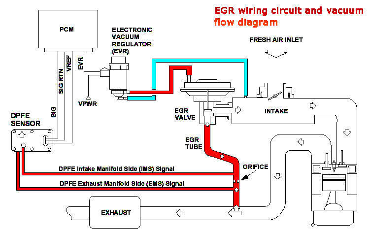 Egr on 2001 Hyundai Accent Engine Schematic