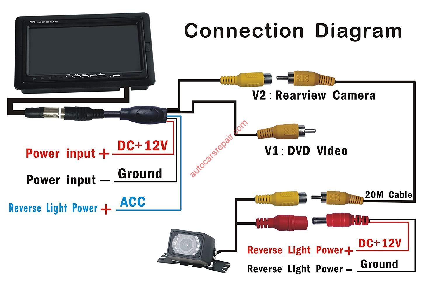 How To Connect Multimedia To The Rear View Camera  Wiring